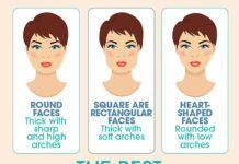 Tip và thủ thuật để có bộ lông mày lá liễu đẹp và hấp dẫn