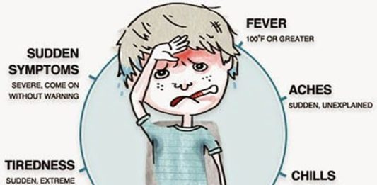 Cách chữa nghẹt - sổ mũi cho trẻ và các bé sơ sinh