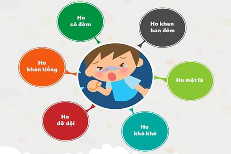 Bé bị sổ mũi thường quấy khóc khiến cha mẹ rất mệt mỏi và lo lắng