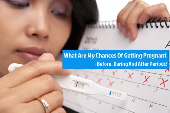 Bạn có thể có thai trước, trong hoặc sau thời gian hành kinh?