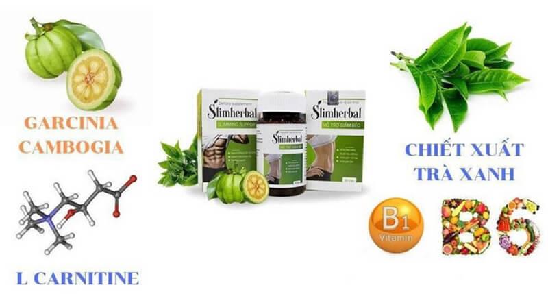 Các thành phần tự nhiên được tích hợp trong thực phẩm Slim Herbal
